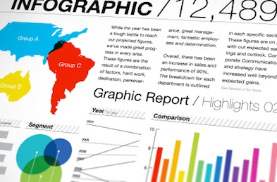 Post image for Biz Idea #65 – iStock for InfoGraphics