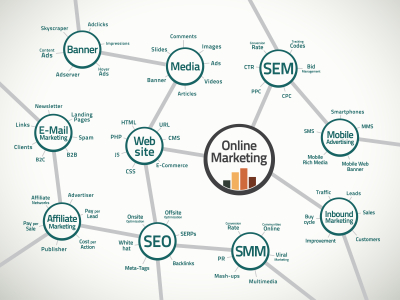 Post image for Business Idea #193 – A Law Firm SEO Company